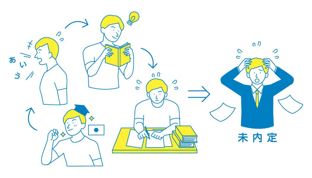 大学院生の生活_日本企業への就職を目指す外国人材の特徴