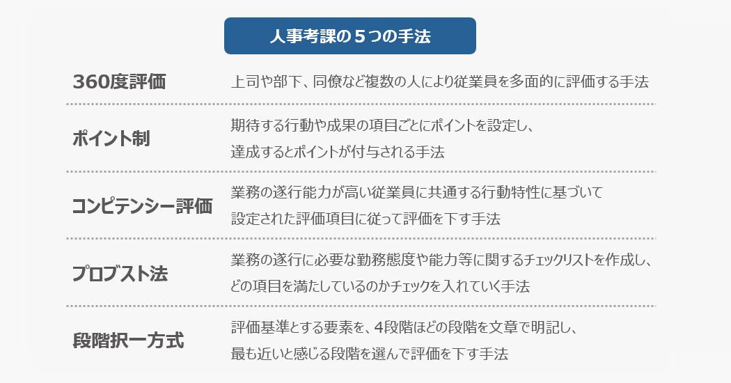 人事考課の5つの手法