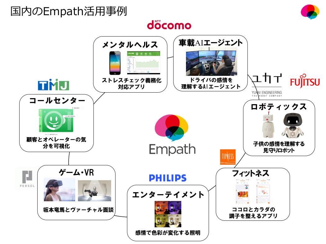Empath社提供資料