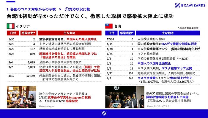 有事の際のリーダーシップ、台湾の成功事例から学ぶべきこと1