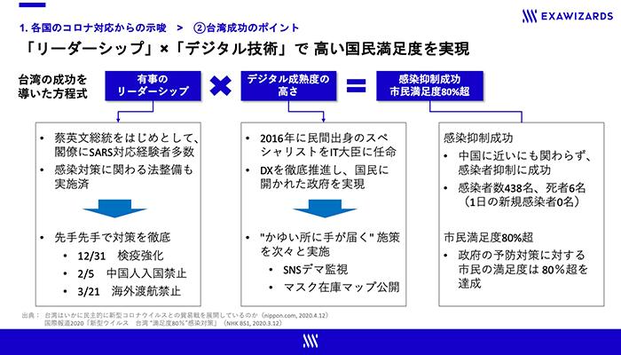 有事の際のリーダーシップ、台湾の成功事例から学ぶべきこと2