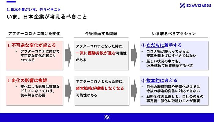 アフターコロナを見据え、日本企業が今考えるべきDX戦略