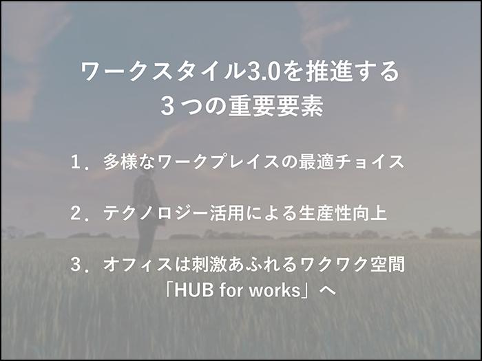 withコロナ、アフターコロナで、日本企業が取るべきオフィス戦略の3要素