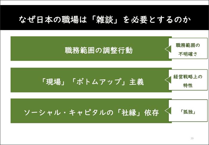 「雑談」ドリブンの日本の職場はテレワークに向かない01