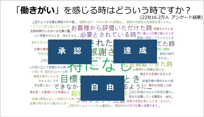 新しい時代に不可欠な組織カルチャー醸成とそのポイント/越川氏02
