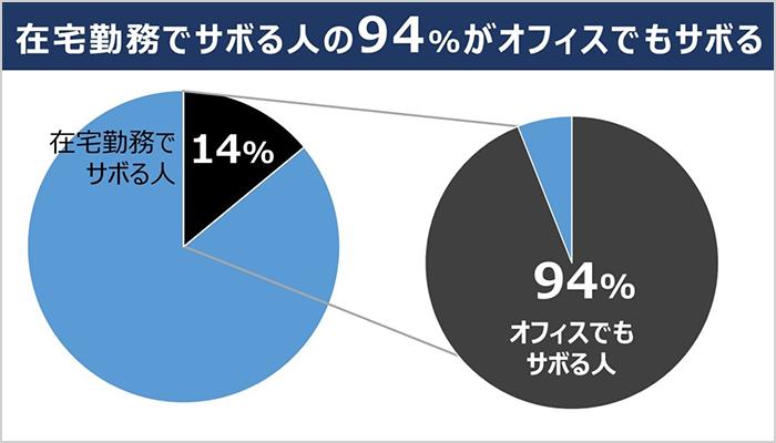 新しい時代に不可欠な組織カルチャー醸成とそのポイント/越川氏03