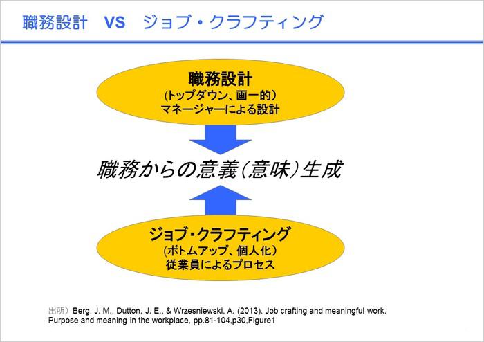 エンゲージメントの理論と事例/石山先生02