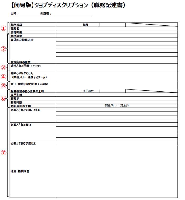 ジョブディスクリプションの記載項目と記載例:【簡易版】採用に活用する場合