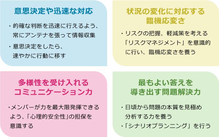 求められる4つのスキル