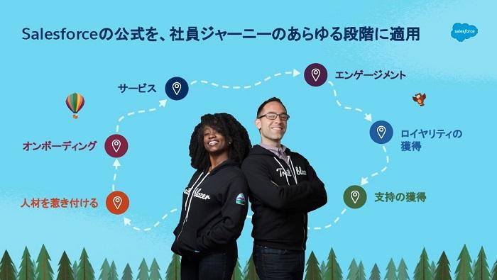 Salesforceの公式を、社員ジャーニーのあらゆる段階に適用