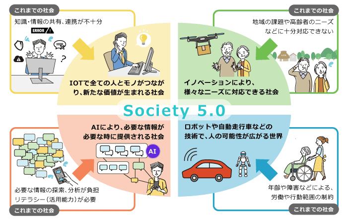 Society 5.0の目的・目指す社会とは
