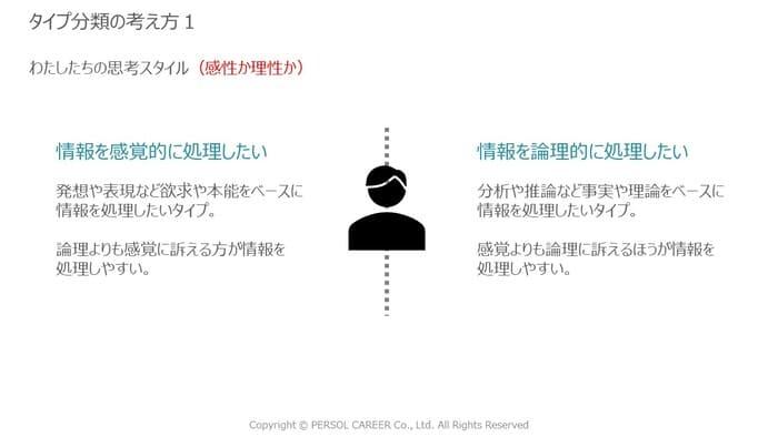タイプ分類の考え方1(感性か理性か)
