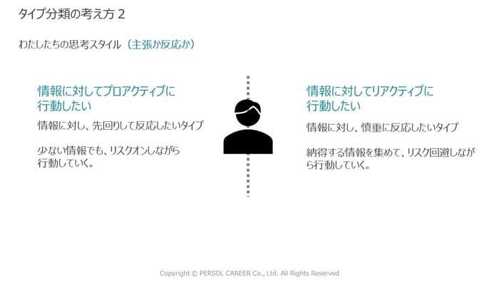 タイプ分類の考え方2(主張か反応か)